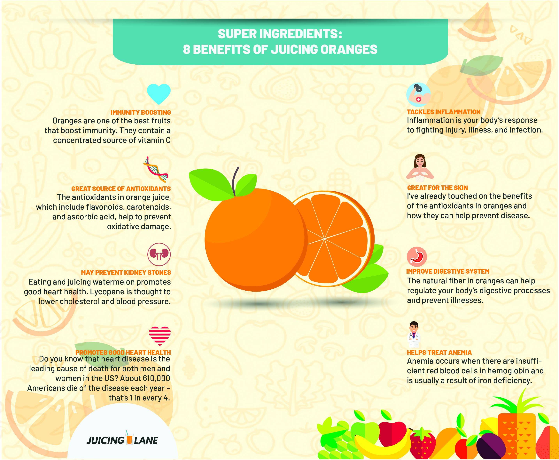 Super Ingredients: 8 Benefits Of Juicing Oranges