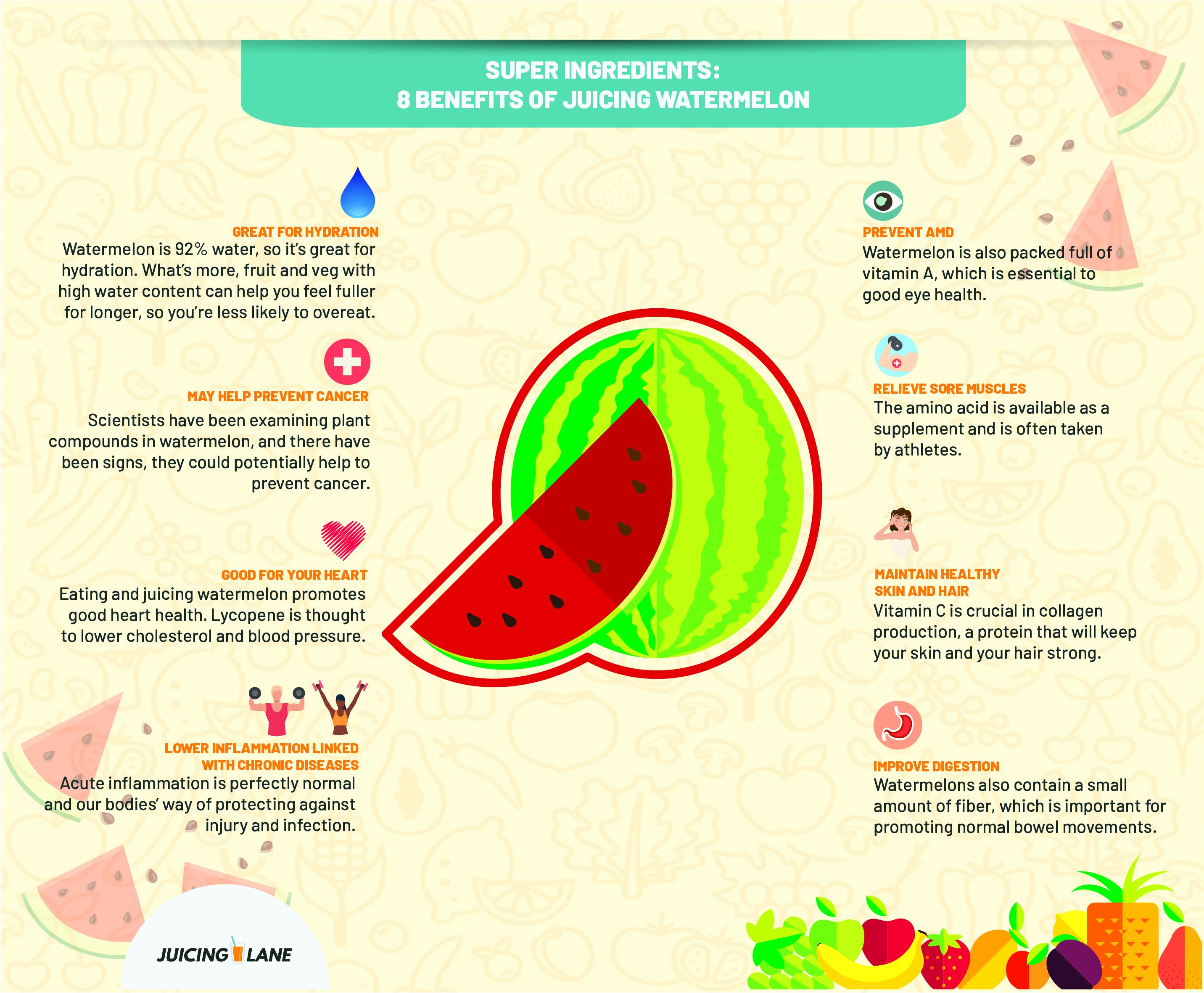 Super Ingredients: 8 Benefits Of Juicing Watermelon